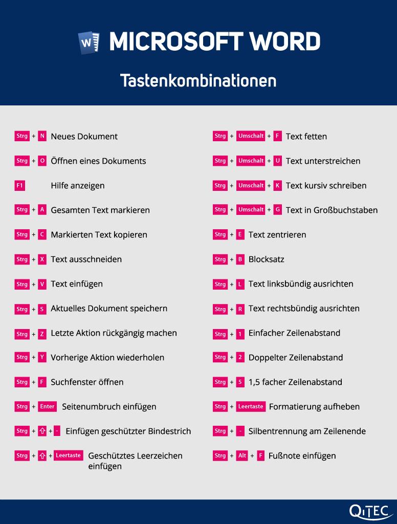 Novoline Tastenkombination